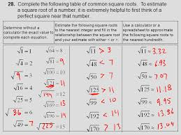 solving square root equations without calculator jennarocca