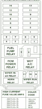 blower motor relaycar wiring diagram page 5 1996 ford explorer eatc power distribution fuse box diagrsm