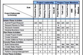 raci chart excel rasci template excel oyle kalakaari co