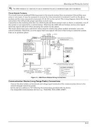 honeywell alarm wiring diagram home alarm system wiring diagram Honeywell V4043 Wiring Diagram honeywell vista 10p install guide honeywell alarm wiring diagram 17 mounting and wiring honeywell alarm wiring honeywell v4043h wiring diagram