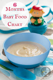 Starting Baby On Solids Chart 6 Months Baby Food Chart With Indian Recipes