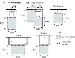 small bathtub dimensions small shower dimensions tremendous standard tub dimensions also image small bathtub sizes small small bathtub dimensions