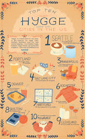 Best Places Net Best Places To Live City Rankings Americas Top Hygge Cities