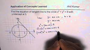 find equation of tangent line to circle with give y intercept