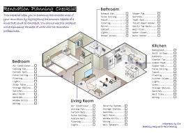 full size of renovating a house checklist modern renovation planning for 9 printable kitchen re remodel