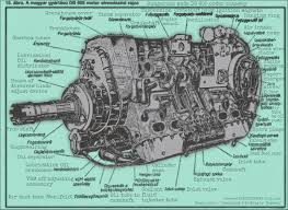 sextant blog daimler benz mercedes db cylinder above new db 605 turbocharger v12 piston engine sorry nohigher source flightglobal com
