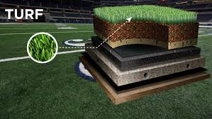 Artificial turf Pool Synthetic Turf Preach Building Supply Synthetic Turf Companies Field Turf