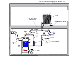 typical steam boiler wiring diagram wiring diagram & fuse box \u2022 Boiler Pump Wiring Diagram piping diagram steam boiler smart wiring diagrams u2022 rh krakencraft co residential boiler wiring diagram industrial gas boiler wiring diagram