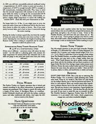 The Healthy Butcher Roasting Chart The Healthy Butcher Toronto S