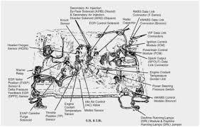 1995 ford f150 wiring diagram beautiful 1995 ford f150 fuse box 1995 ford f150 wiring diagram inspirational 1995 ford f 150 302 v8 engine diagram 1995 wiring