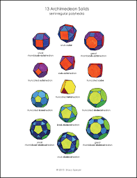 Truncated Solids Chart Polyhedra Charts Stacy Speyer