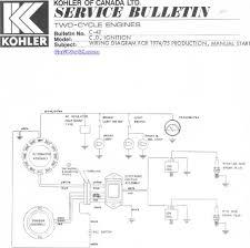 kohler magnum engine ignition diagram kohler diy wiring diagrams kohler 20 hp motor wiring diagram wiring schematic my subaru