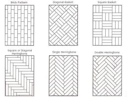 Wood Floor Patterns Amazing A Guide To Parquet Floors Patterns And More Hadley Court