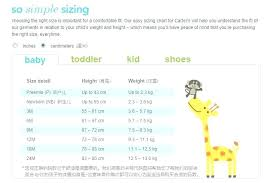 Carters Onesie Size Chart Methodical Carters Newborn Size Chart Carters Size Guide