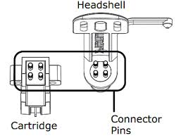 headshell wiring view showing pins
