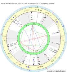 Birth Chart Samuel Beer Leo Zodiac Sign Astrology