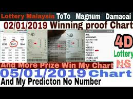 Chords For 05 01 2019 Malaysia 4d Draw Toto 4d Damacai 4d