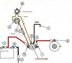 solenoid wiring diagram ford solenoid image wiring ford f250 starter solenoid wiring diagram jodebal com on solenoid wiring diagram ford