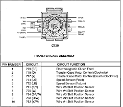 93 ford 150, 4wd, transfer case won't lock into gear fuse good 1993 ford ranger 4x4 control module at Ford Ranger Transfer Case Wiring Diagram