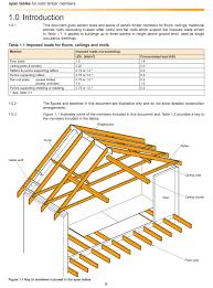 2x4 Ceiling Joist Span Chart Splendid Deck Span Tables Furniture Excellent Beam