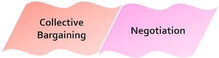 wage negotiations process difference between collective bargaining and negotiation
