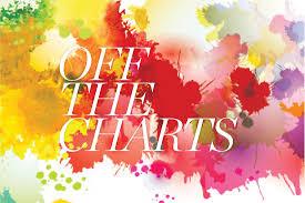 Stargazer Pavilion Seating Chart Off The Charts Aspen Sojourner