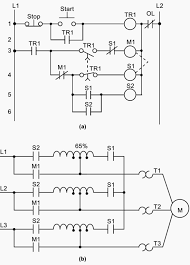 a hardwired relay circuit and b wiring diagram of a reduced plc application for reduced voltage start motor control the control circuit and wiring diagram