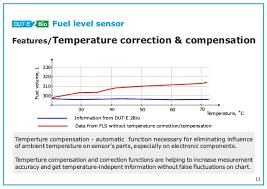 Dut E 2bio Fuel Level Sensor Eng