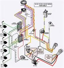 similiar mercury hp wiring diagram keywords 90 hp mercury outboard wiring diagram wiring diagram