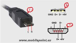 micro usb wire diagram micro image wiring diagram micro usb charger wiring diagram jodebal com on micro usb wire diagram