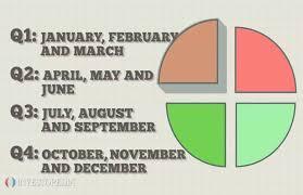 Calendar Quarters Quarter Q1 Q2 Q3 Q4