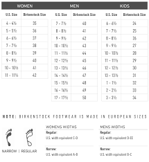 Birkenstock Unisex Size Chart Birkenstock Air Cushion 3 4 Length Insoles Birko Tex Lined
