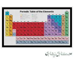Periodic Table Of Chemical Elements Cross Stitch Chart