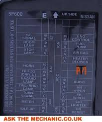 an fuse box nissan get image about wiring diagram nissan an fuse box nissan get image about wiring diagram