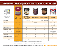 Top Behr Exterior Paint Reviews R77 About Remodel Creative