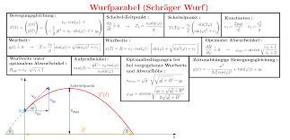 File Wurfparabel Zusammenfassung Aktualisierung Png Wikimedia