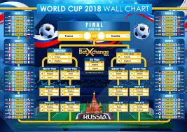 World Cup 2018 Wall Chart Free World Cup 2018 Wall Chart Download World Cup Wall