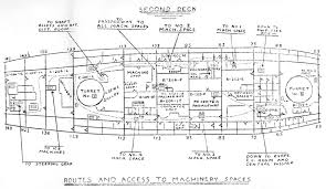 u s s massachusetts brief description engineering department foldout hand drawing of second deck showing routes and access to machinery spaces