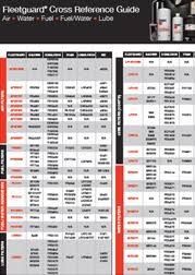 Air Filter Interchange Chart Fleetguard Cross Reference Guide Top Products Cummins