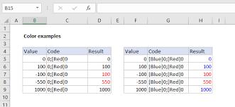 Excel Chart Number Format Millions Excel Custom Number Formats Exceljet