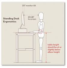 work at homers how to set up a stand up desk