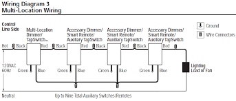 wiring diagram for 3 way dimmer switch the wiring diagram lutron dimmer 3 way wiring diagram massmedia wiring diagram