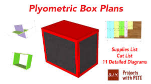 thanks so much for checking out this article about how to make a plyometric box please share with your friends and family and post photos of your diy