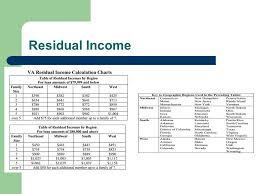 Residual Income For Va Loans Chart Va Residual Income Chart West Region Www Bedowntowndaytona Com