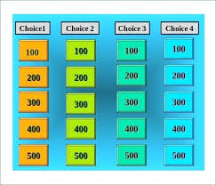 Sample Jeopardy Powerpoint Extraordinary Jeopardy Template With Music Interactive Powerpoint Lccorpco