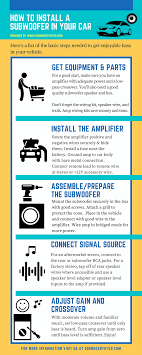 Speaker Wire Size Chart Car How To Install A Subwoofer And Subwoofer Amp In Your Car