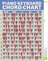 Piano Note Chart Keyboard Chord Chart Stock Illustration Illustration Of Note 79724264