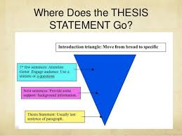 thesis statements expanded version where does the thesis statement go