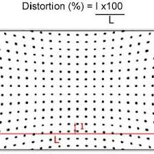 Dxo Lens Chart Dxo Lens Distortion Measurement Standard Estimation Of