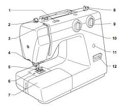 Instruction Manual For Singer Sewing Machine Model 1120